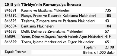 RomanyaTablo7