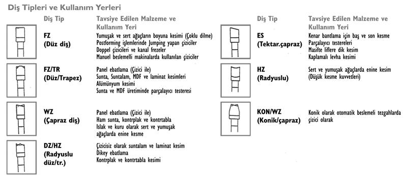 KESiCiDisFORMLARI1