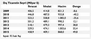 ITLYTablo2