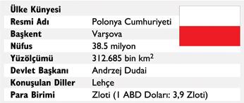 polonyat1
